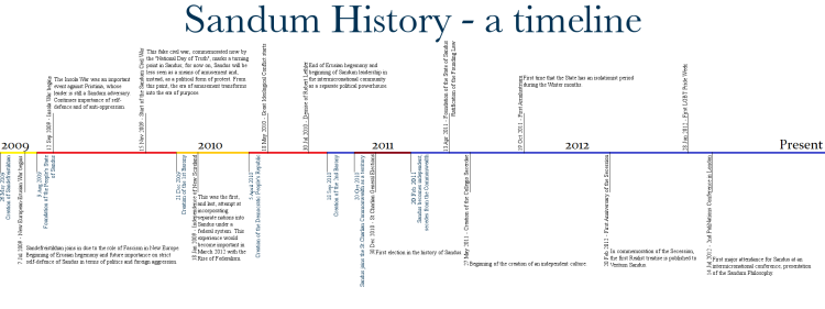 The timeline found on the Embassy of the State of Sandus on Second Life, used in the exhibit on Sandus
