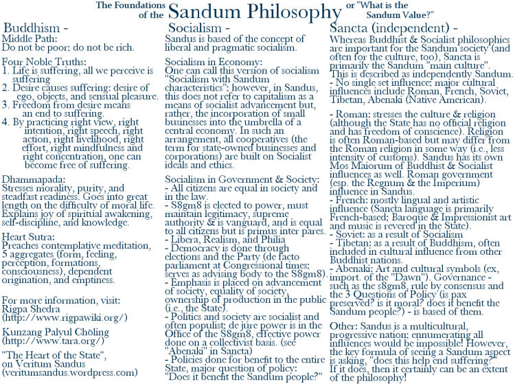 The Sandum Philosophy in summary.