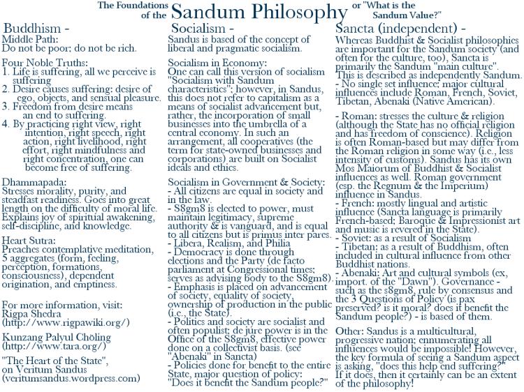 The Sandum Philosophy in summary.