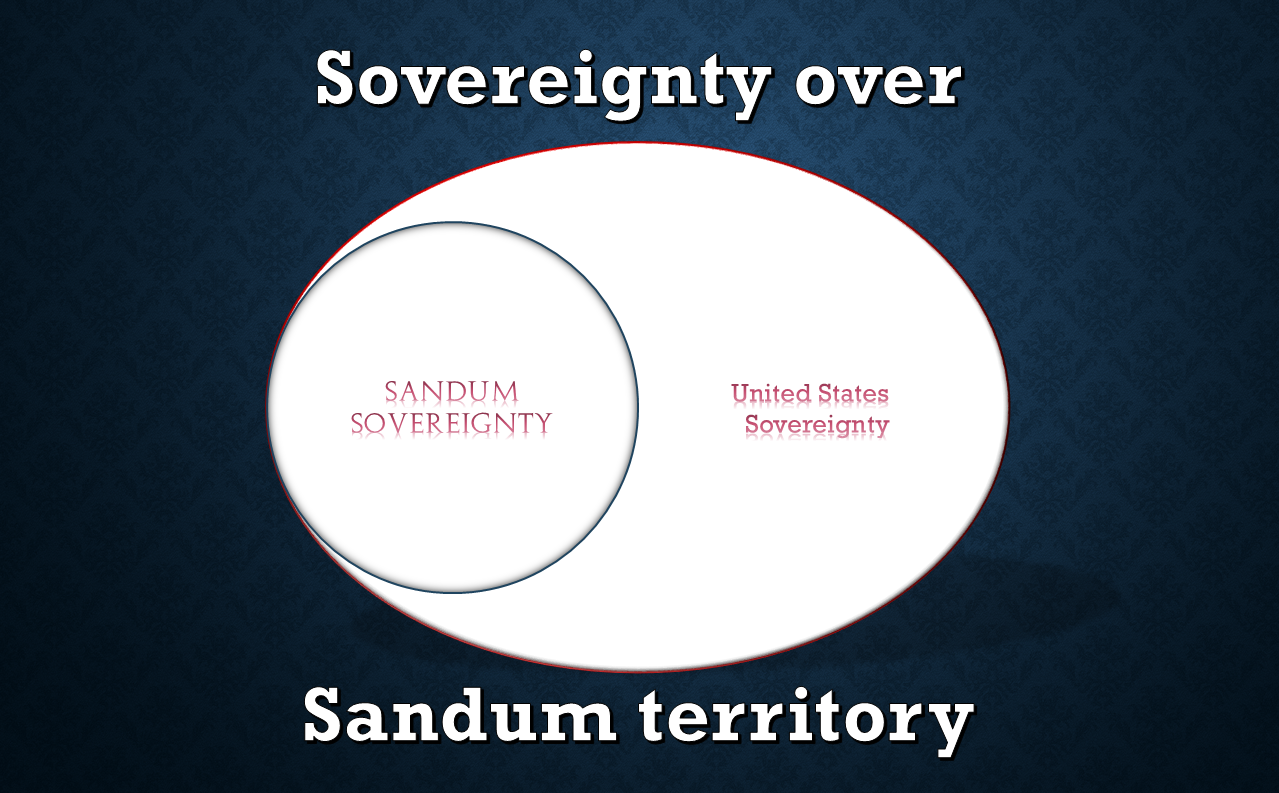 SandumSovereignty