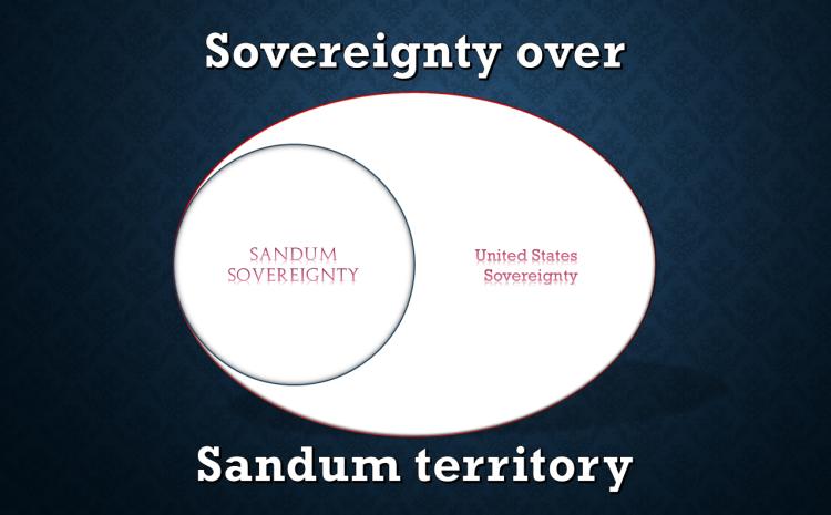 SandumSovereignty