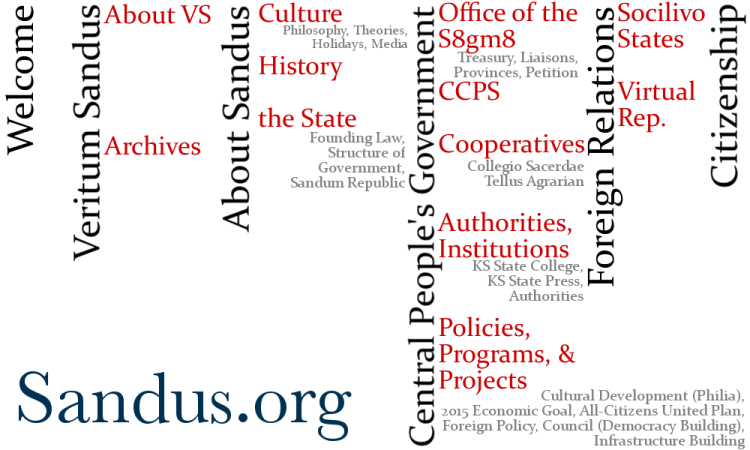 The current plan for the Sandus.org website, including first, second, and third degree pages of the website.